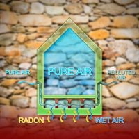 Is Your Home at Risk for Radon?